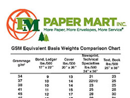 paper types and weights How to pick the best paper for your print project with descriptions of paper types, finishes, weight, thickness, and coatings.